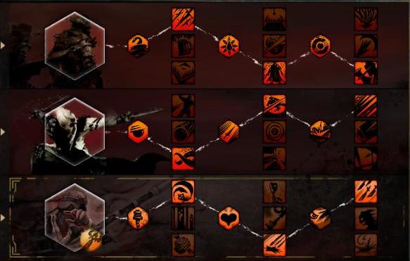 Über Guild Wars 2 Vorlagen